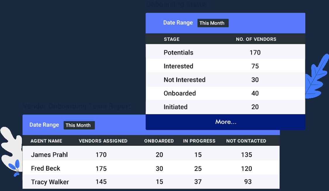 Team Reports - Vendor Onboarding software